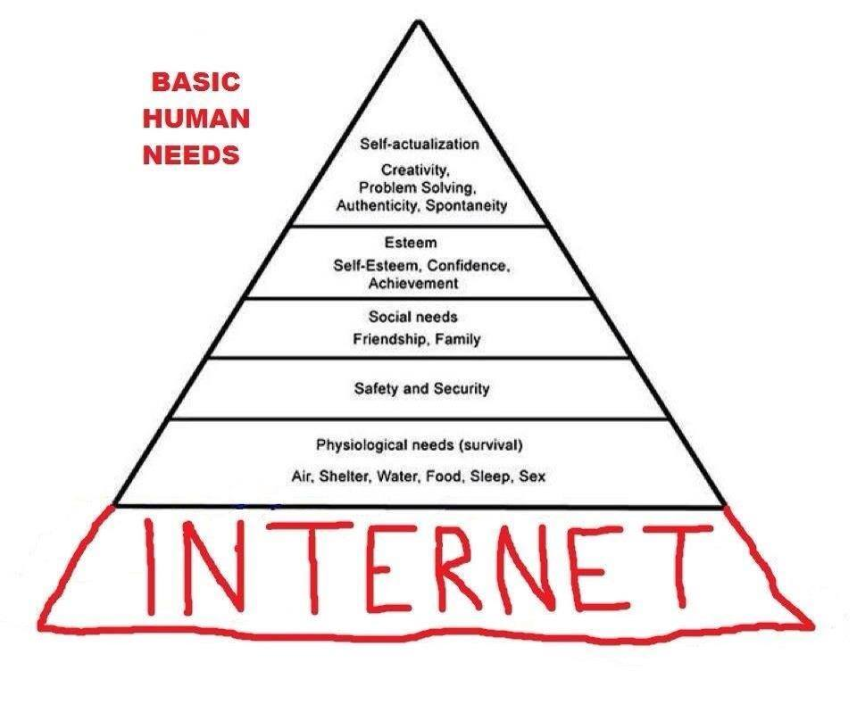 Is life really about the internet?